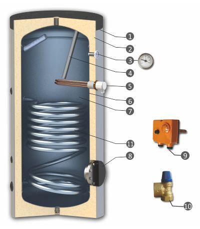 Brauchwasserspeicher - Trinkwasserspeicher im Schnittbild
