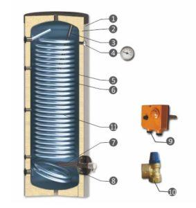 Wärmepumpenspeicher SWP2