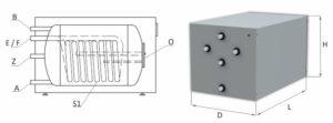 Tiefspeicher-TBWST Technischer Aufbau