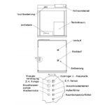 Äußerer Aufbau des Pelletkessels TF-PK-L
