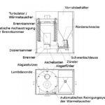 Innerer Aufbau des Pelletkessels TF-PK-L